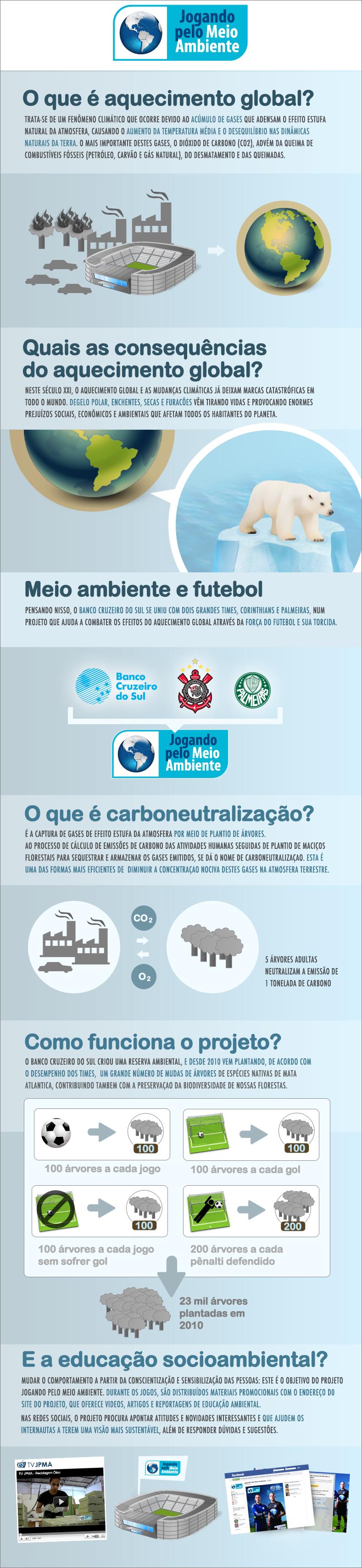 Corinthians e Palmeiras se unem em favor do meio ambiente – VivoVerde 1076a2ecd5c5a