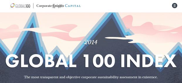 Global 100 2014
