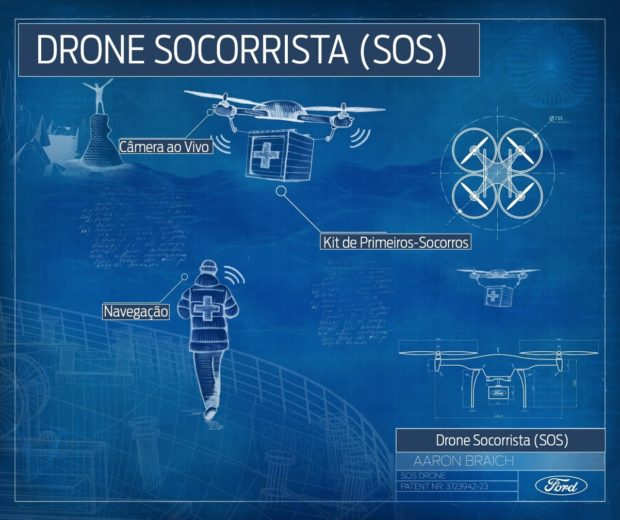 Ford-Drone SOS